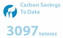 Carbon Jan 16